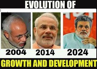 BJP Funny image