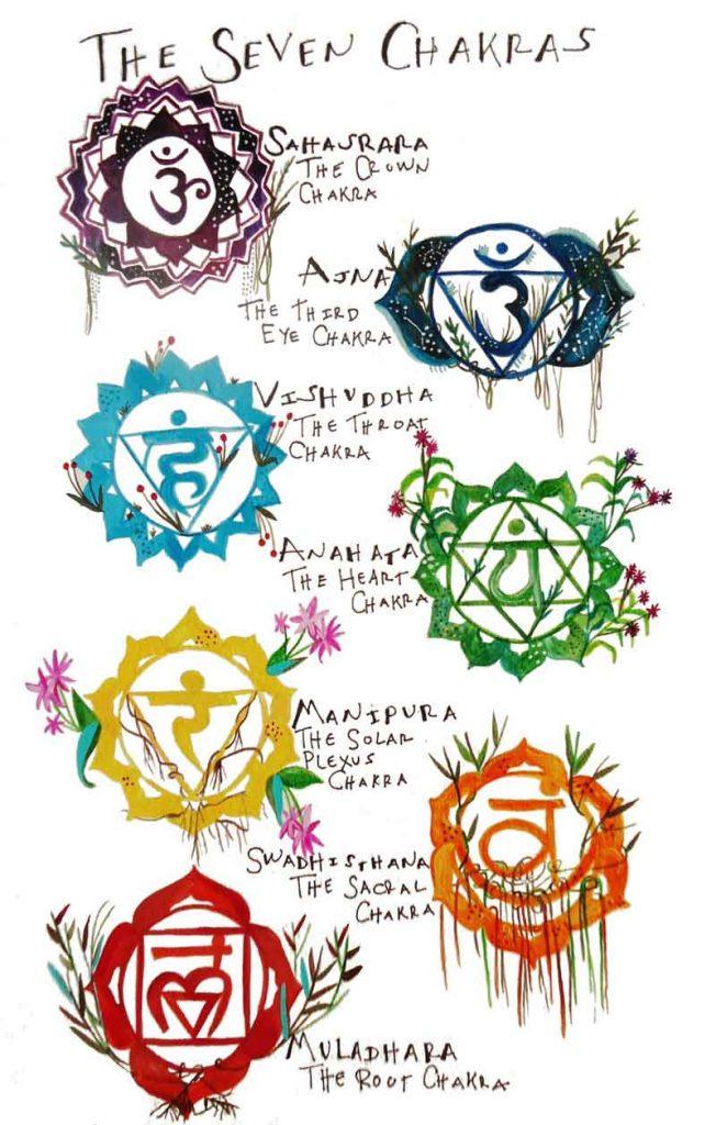 Seven Chakras of life, OM